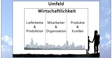 handbuch nachhaltigkeit efeno nachhaltigkeits modell fuer unternehmen