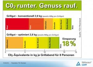 Quelle: TÜV Rheinland